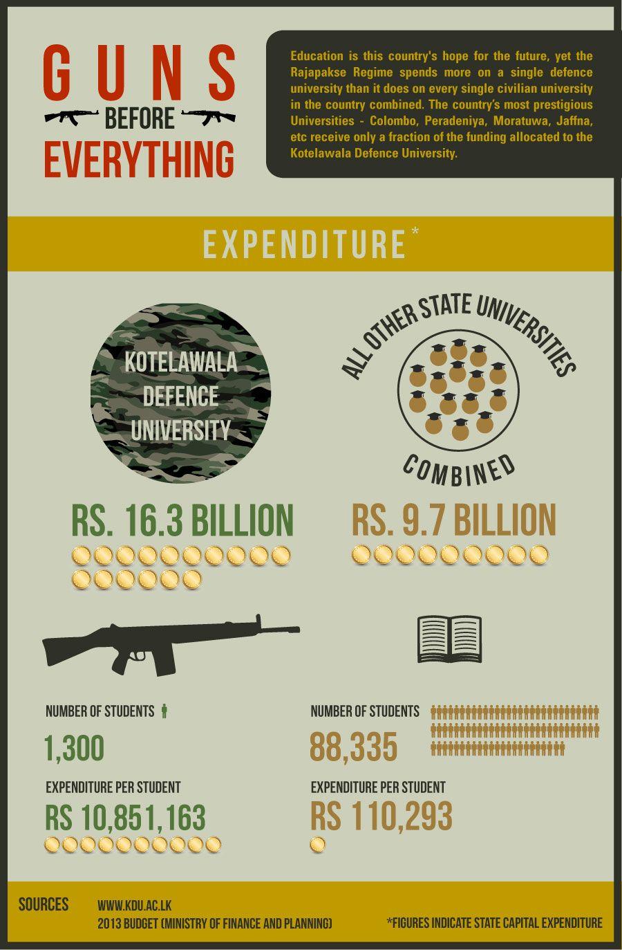 Infographic-Guns01-6-1